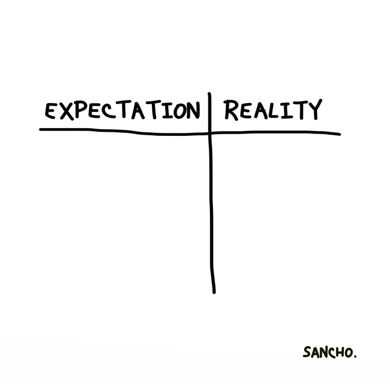 EXPECTATIONREALITY