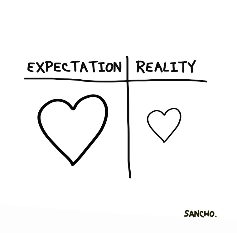 EXPECTATIONREALITY2