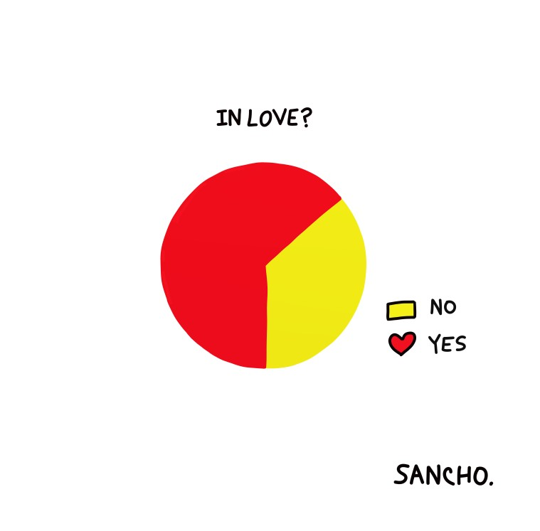 INLOVEDIAGRAM